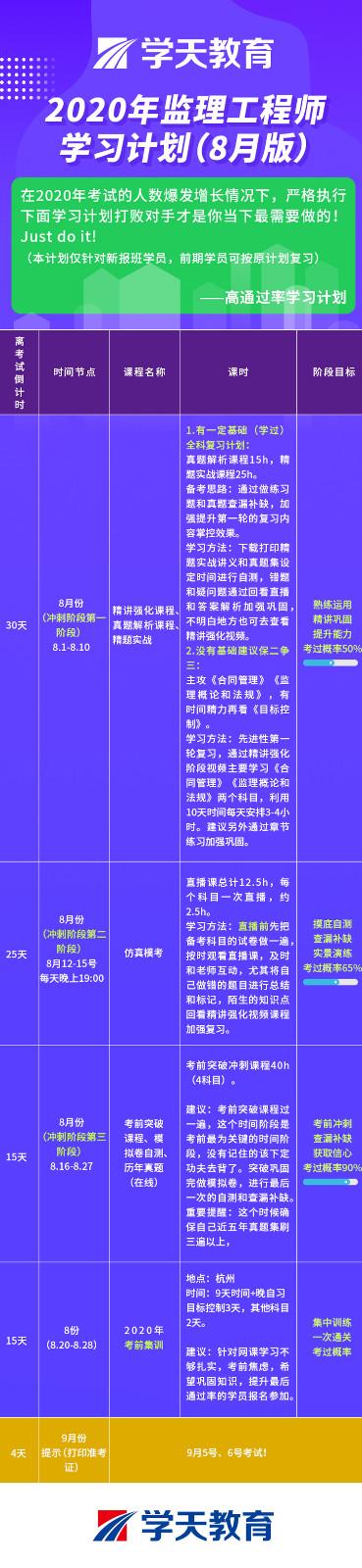 8月学习计划【监理】.jpg