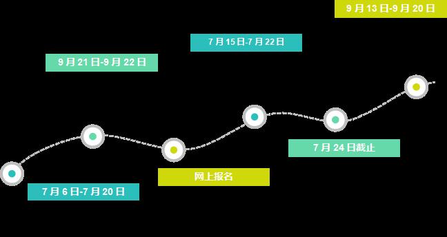 江西二建报名时间2021图片