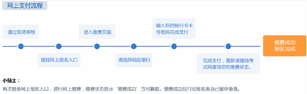 网上缴费流程图解.png
