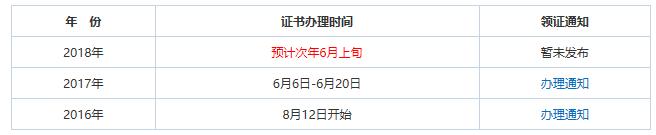 甘肃省执业药师证领取时间图片